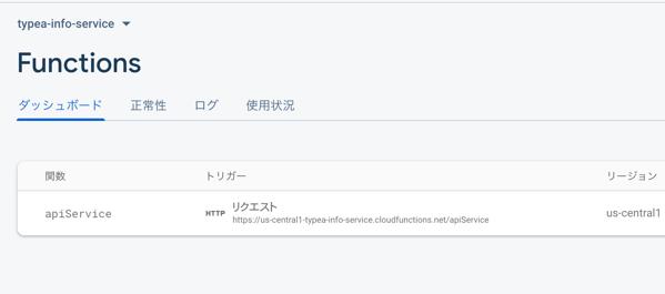 google_cloud_functions_url