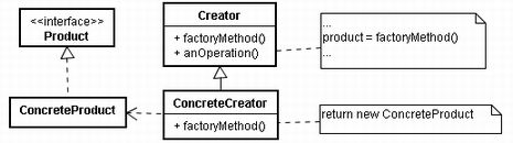 0573 factorymethod.jpg
