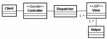 0682 dispatcher.jpg